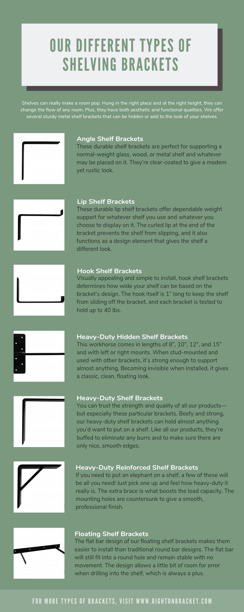 Our Different Types of Wall and Countertop Brackets infographic